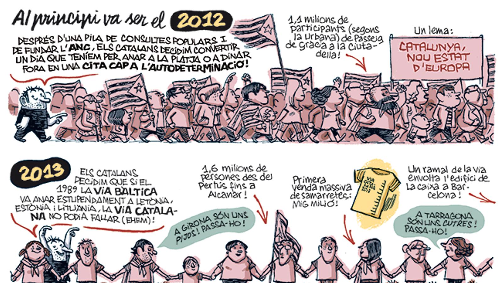 Les diades de Manel Fontdevila