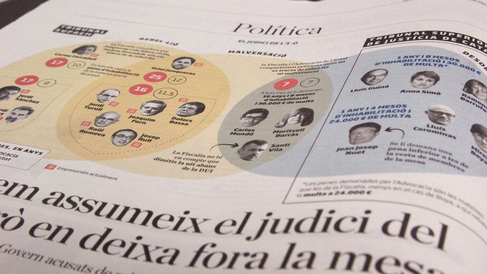 L'anàlisi d'Antoni Bassas: 'El dret penal de l'enemic'