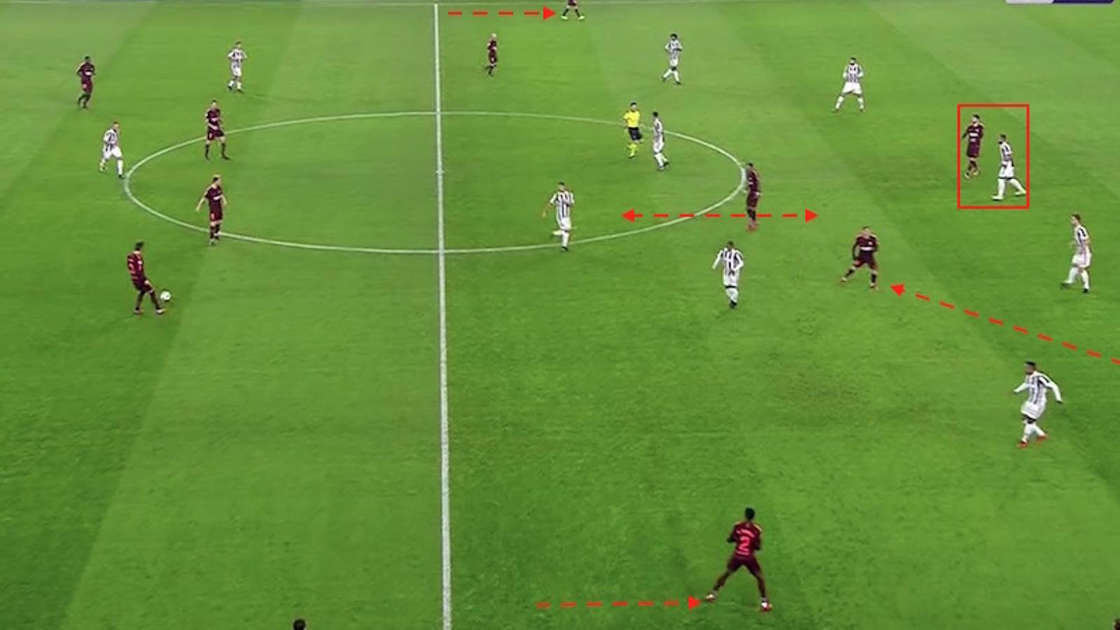 Posicionament del Barça al primer temps