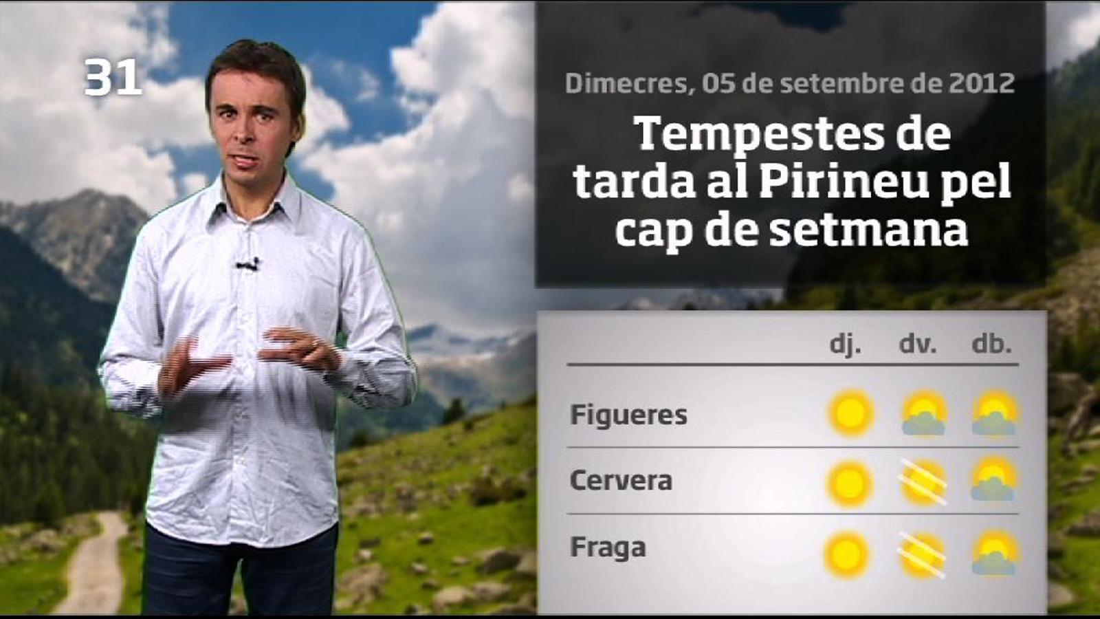 La méteo en 1 minut: Pocs canvis a curt termini (05/09/12)