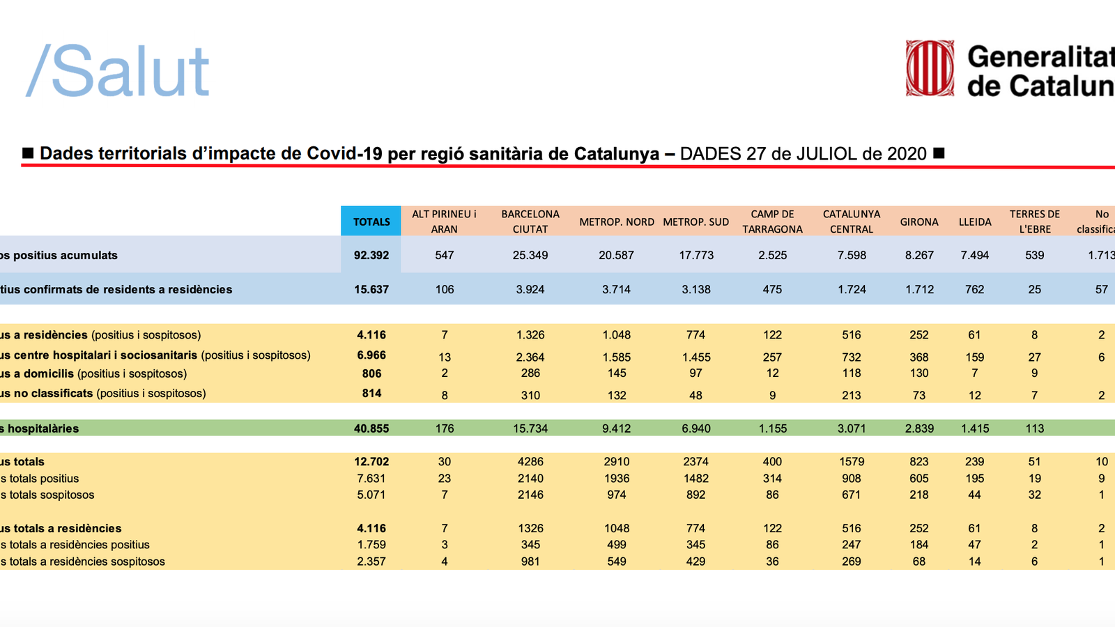 Dos nous positius de covid-19 a l'Alt Pirineu i Aran