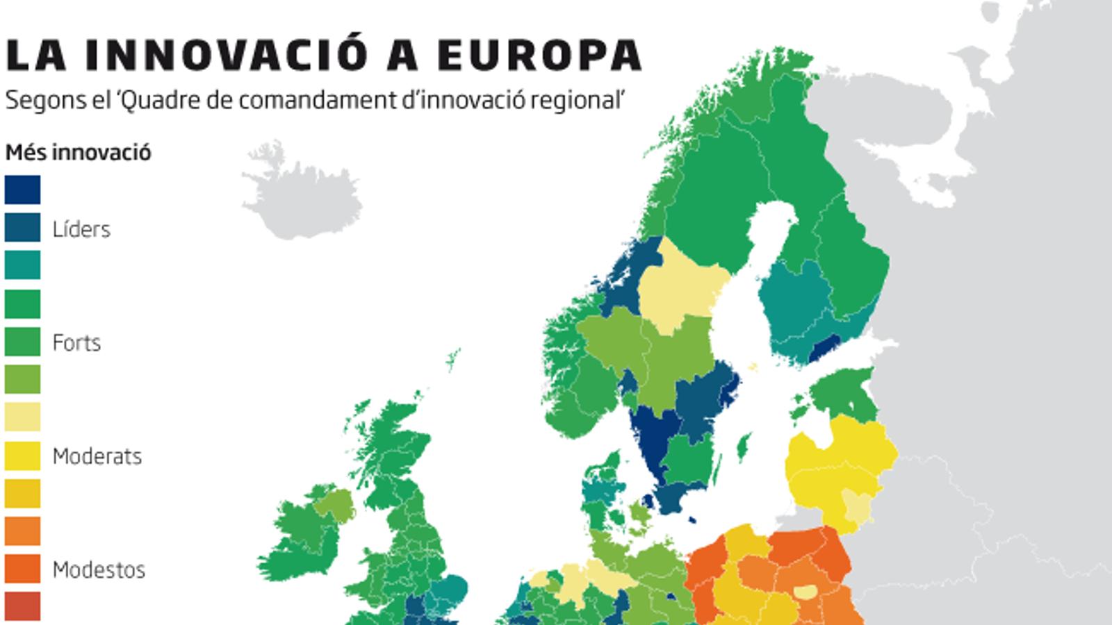 Catalunya queda fora de la primera divisió europea en innovació