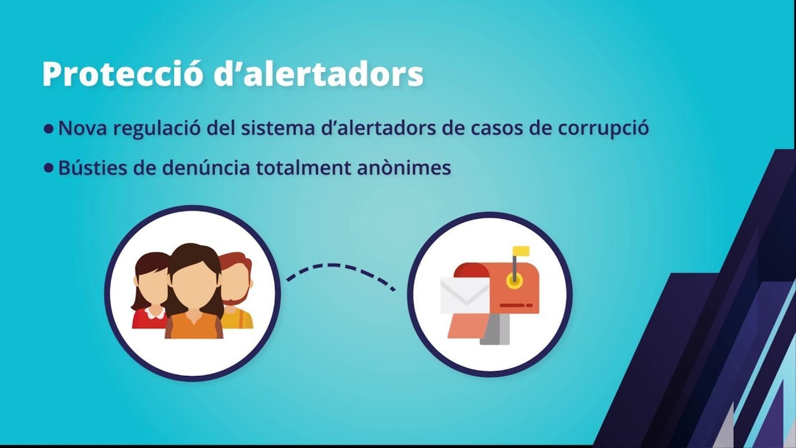 Estratègia anticorrupció Govern