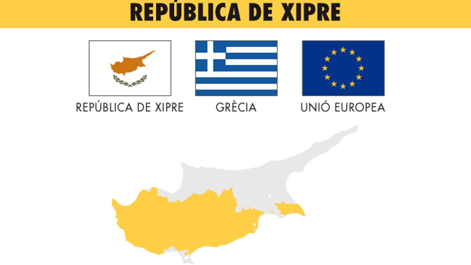 Xipre, l'illa de les set banderes