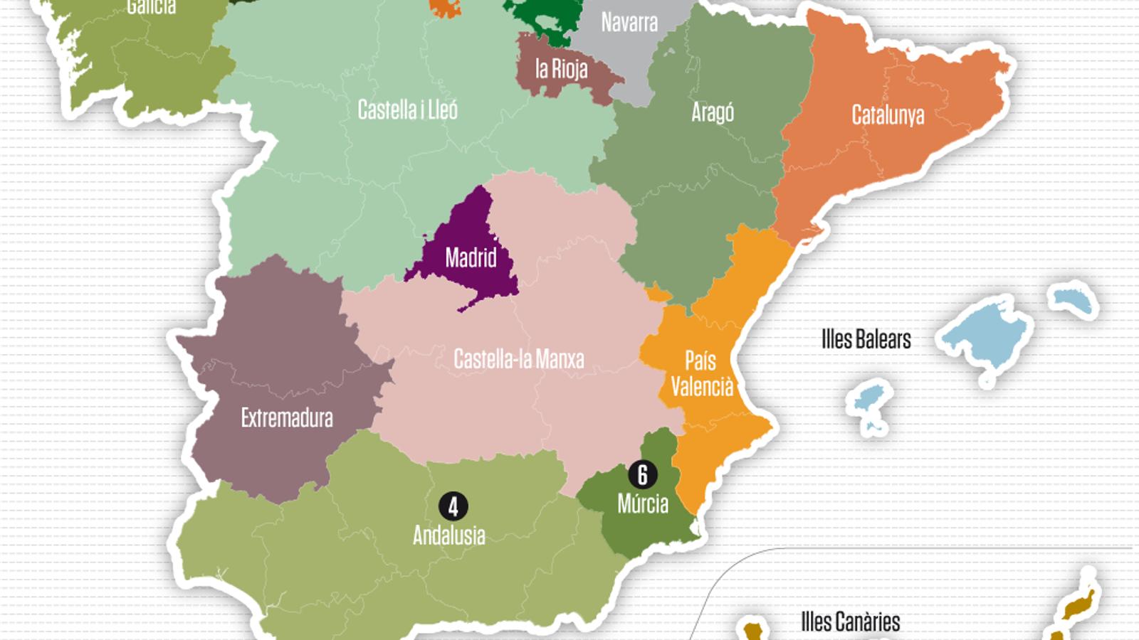 Las batallas clave para España