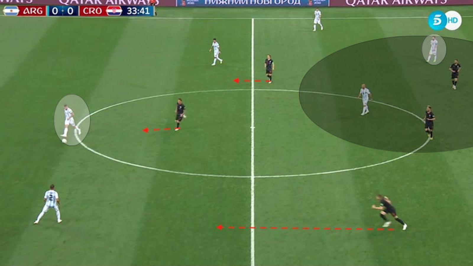 Pressió avançada de Croàcia i distància entre Messi i la pilota