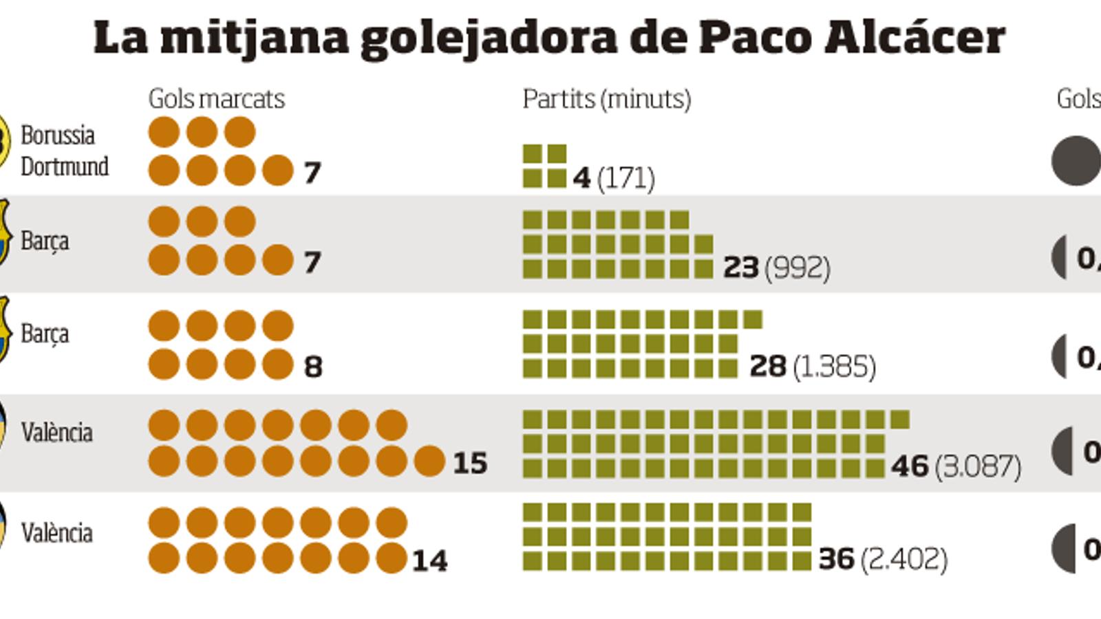 L'Erasmus més productiu d'Alcácer