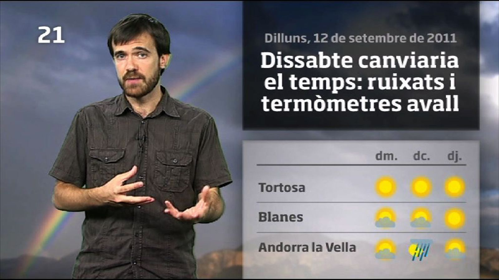 La méteo en 1 minut: estiu fins dissabte (13/09/2011)