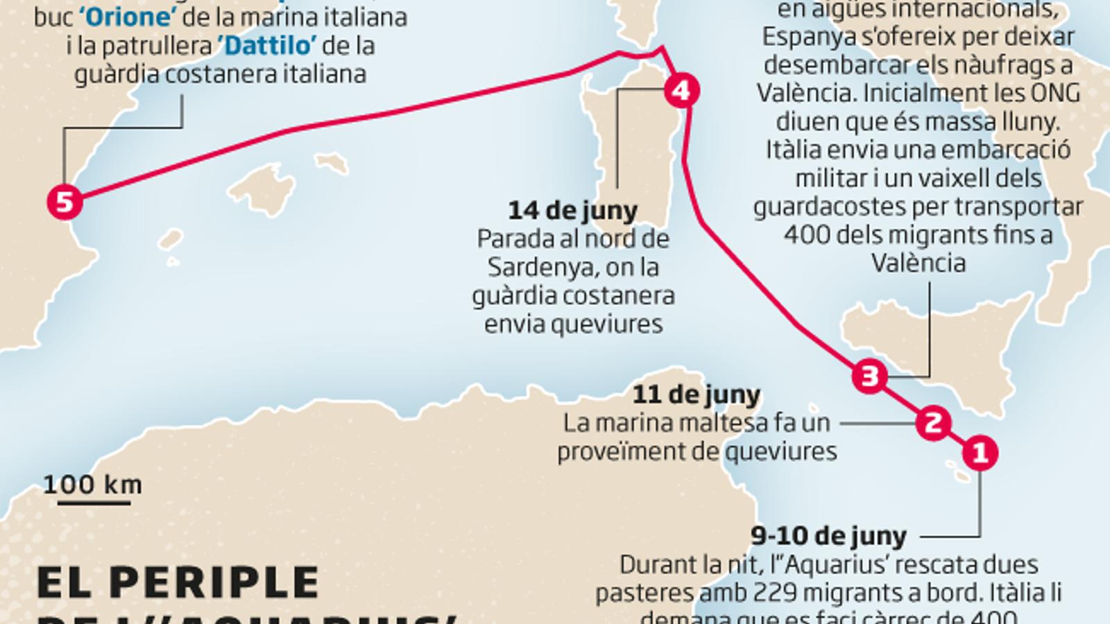 Ruta de l''Aquarius' fins a València