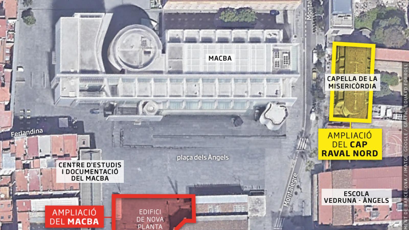 El Macba creixerà en un edifici nou a la plaça dels Àngels