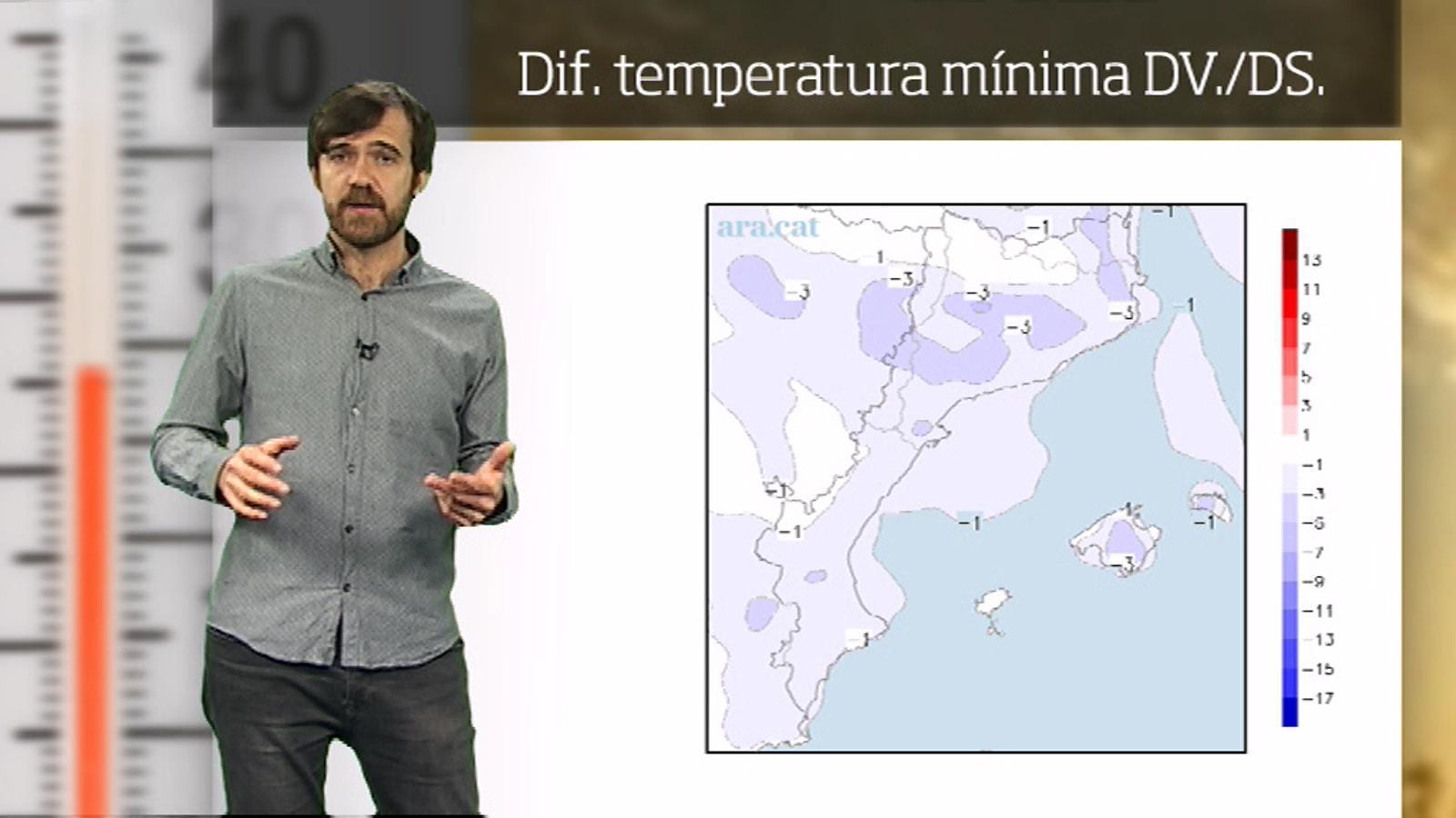 La méteo en 1 minut: cap de setmana més fred i amb millores en el temps