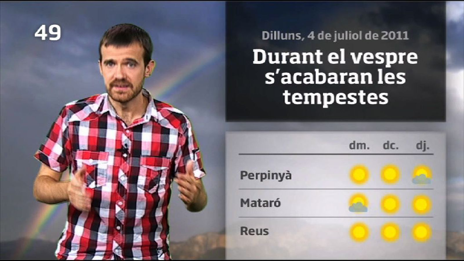 La méteo en 1 minut: més sol i més calor (04/07/2011)