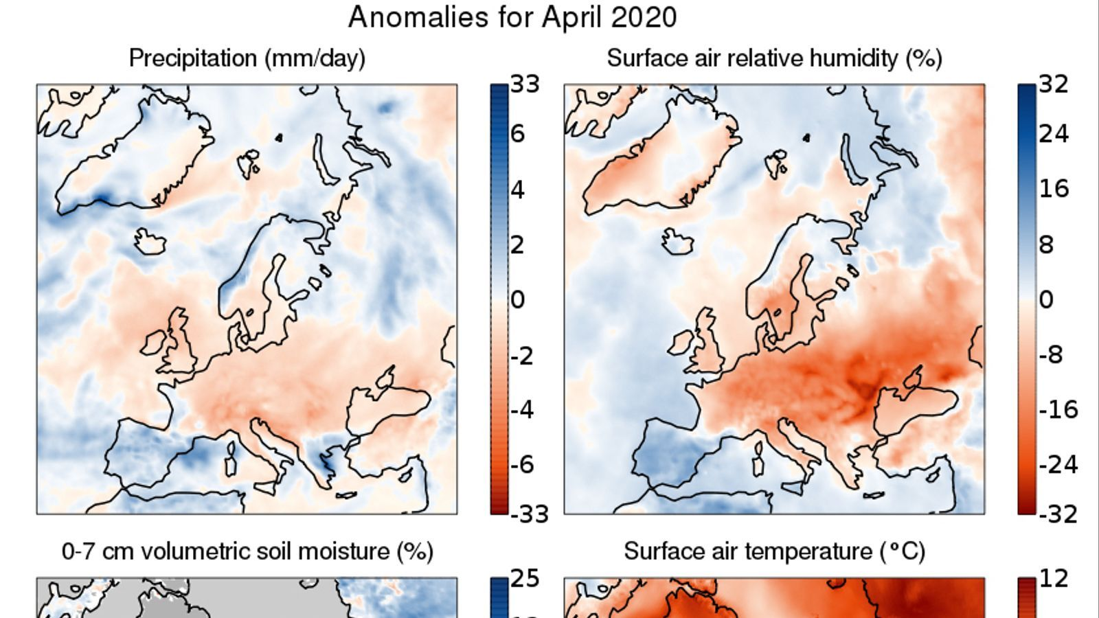 Anomalies de precipitació, humitat de l'aire, temperatura i humitat en el sòl