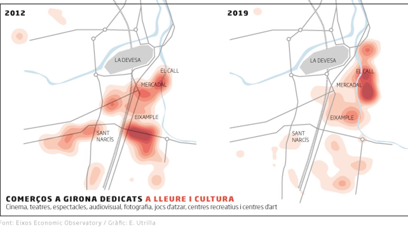 Les ciutats mitjanes es debaten entre el 'model Girona' i el 'model Reus'