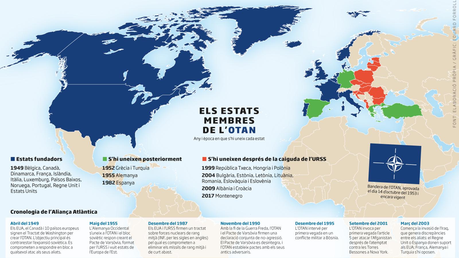 L'OTAN fa 70 anys en plena crisi existencial