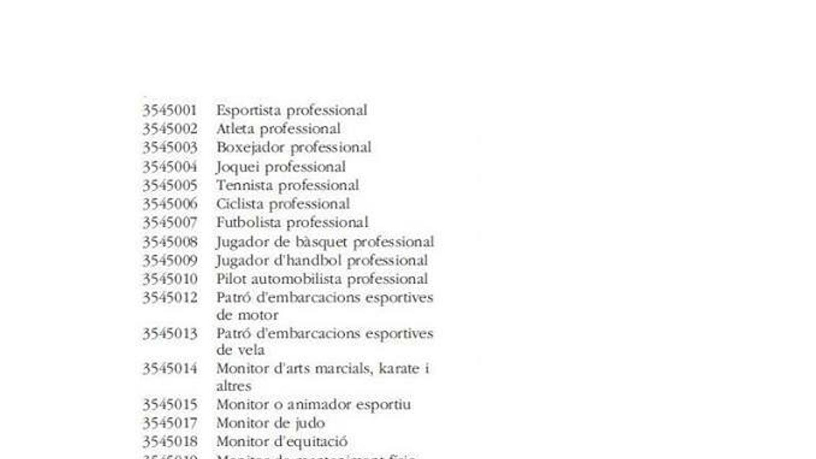 El decret d'aprovació del Reglament regulador de la Classificació nacional d'ocupacions d'Andorra (CNO)
