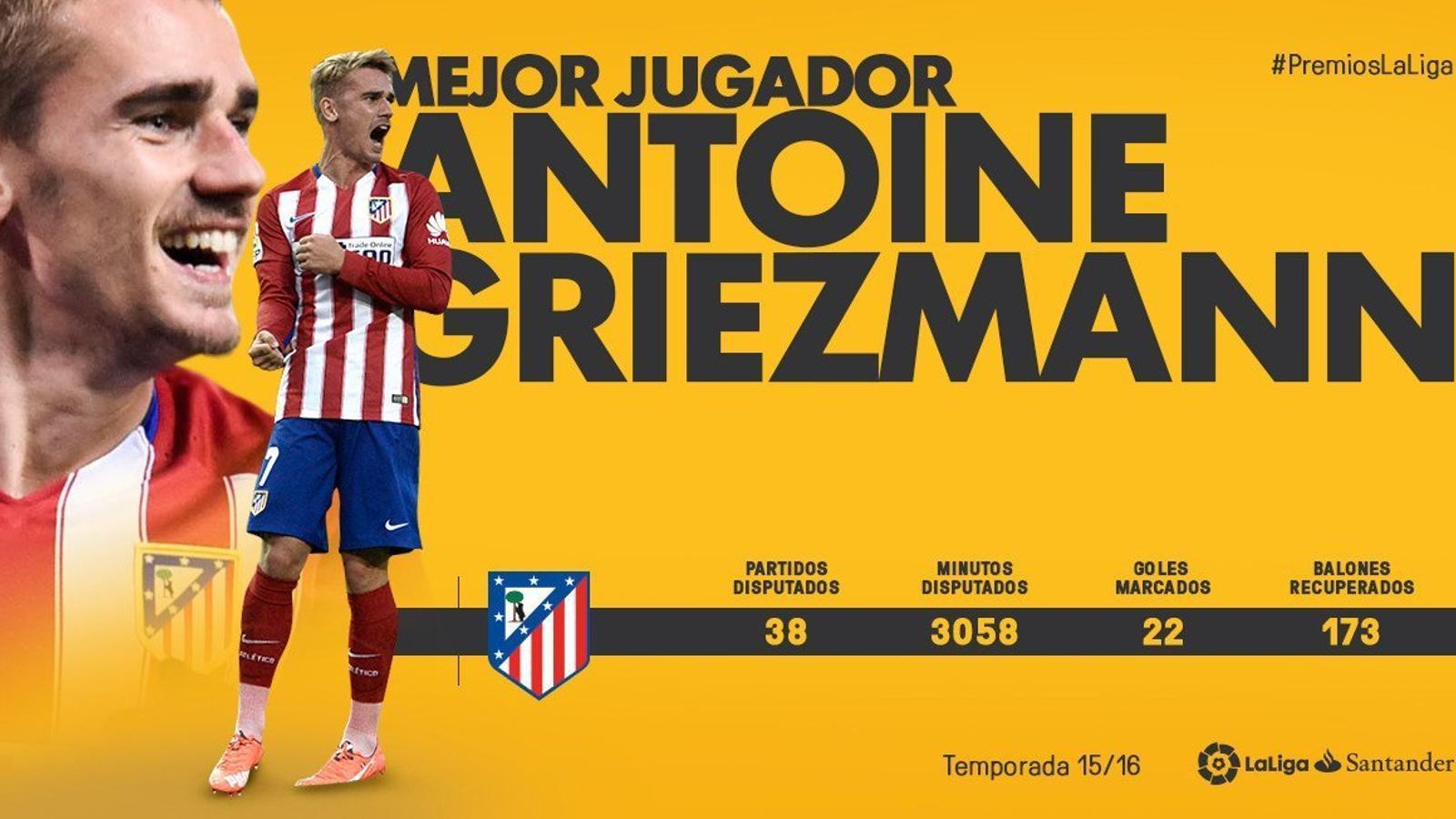 Griezmann i Simeone, escollits millor jugador i tècnic de la Lliga
