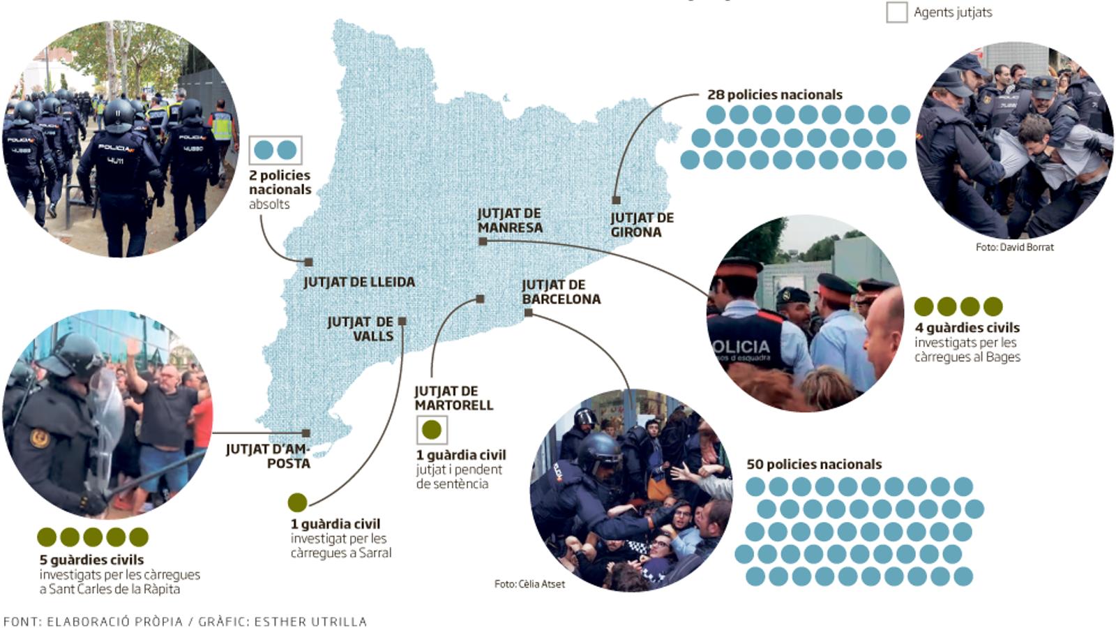 Investiguen tots els comandaments de la policia espanyola per les càrregues de l'1-O a Barcelona