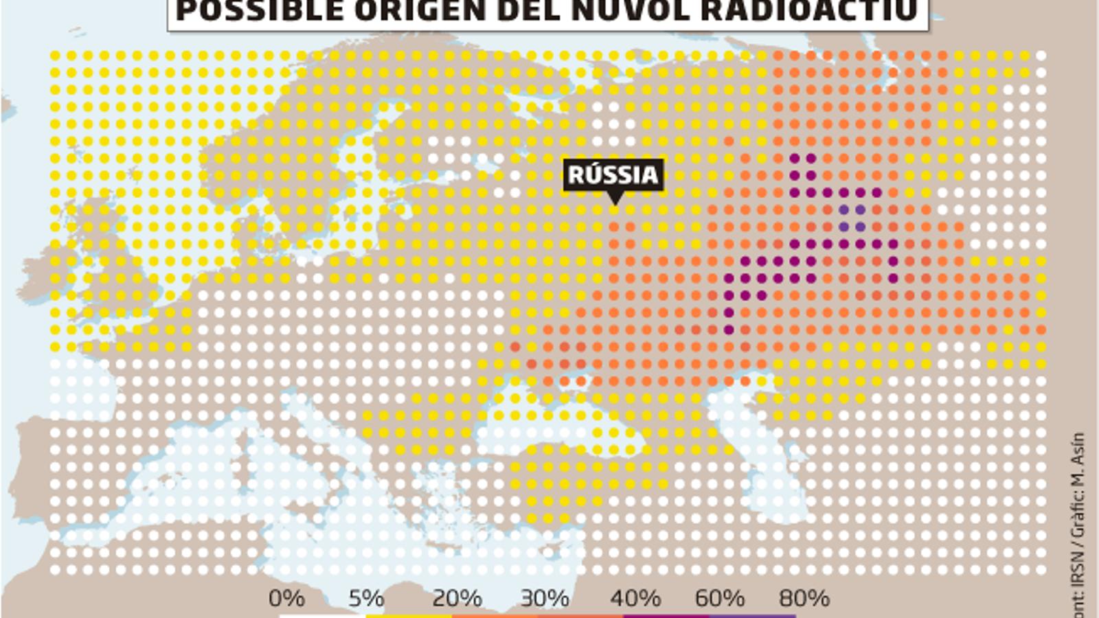 Rússia admet valors de radioactivitat mil cops superiors als normals