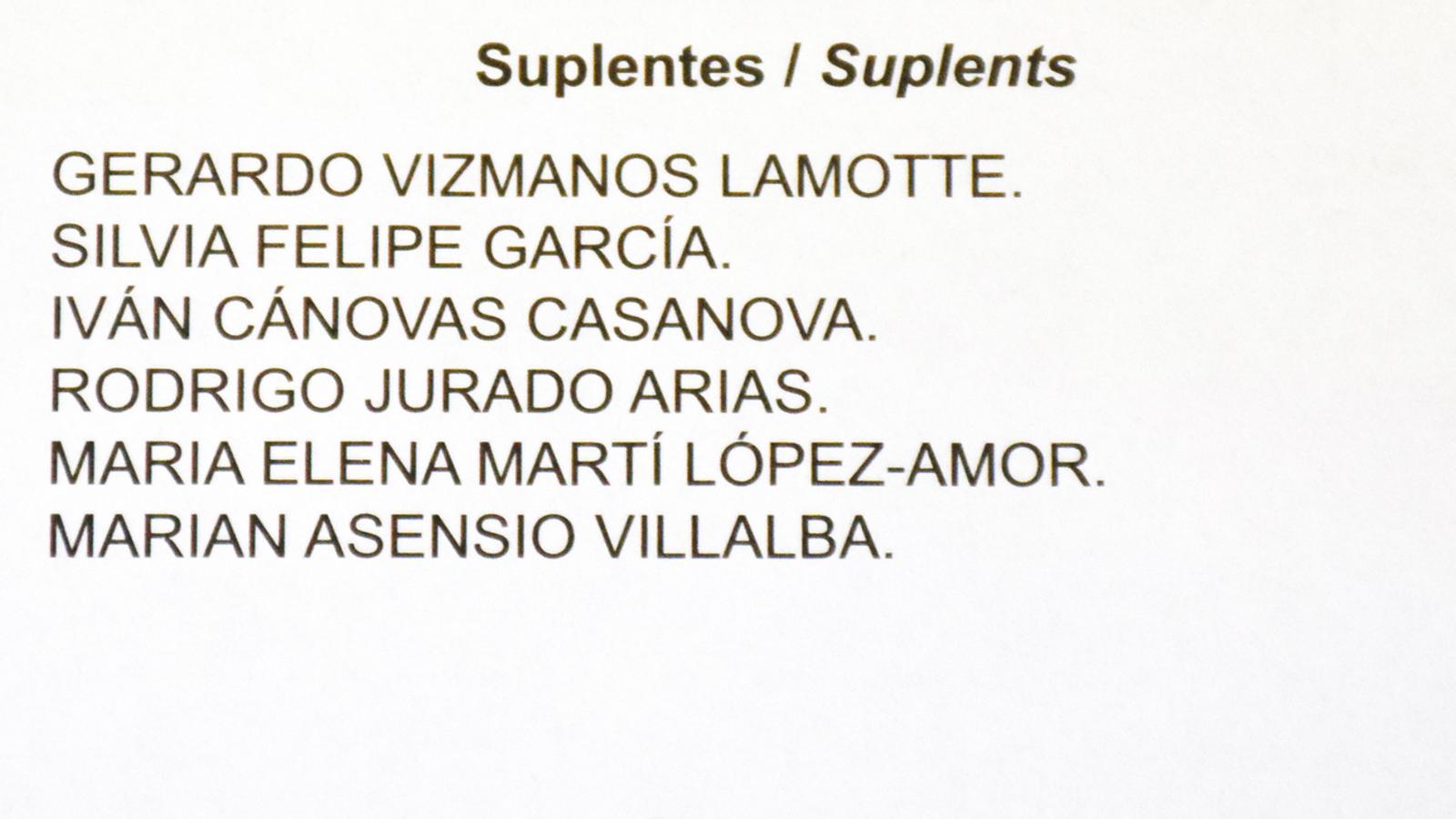 Llistat de suplents de Vox a la circumscripció de Barcelona. / ARA ANDORRA
