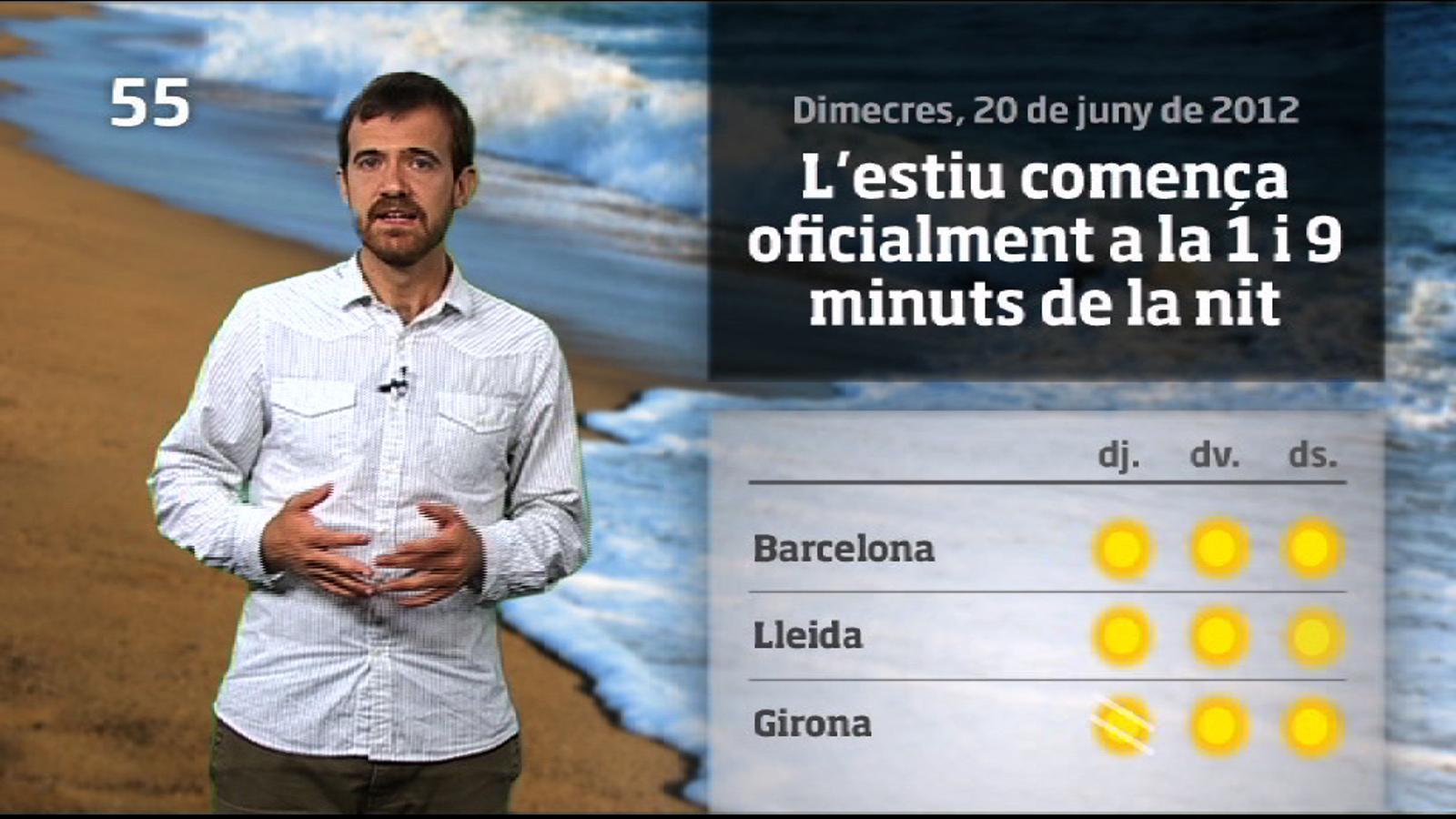 La méteo en 1 minut: l'estiu comença amb pocs núvols (21/06/2012)
