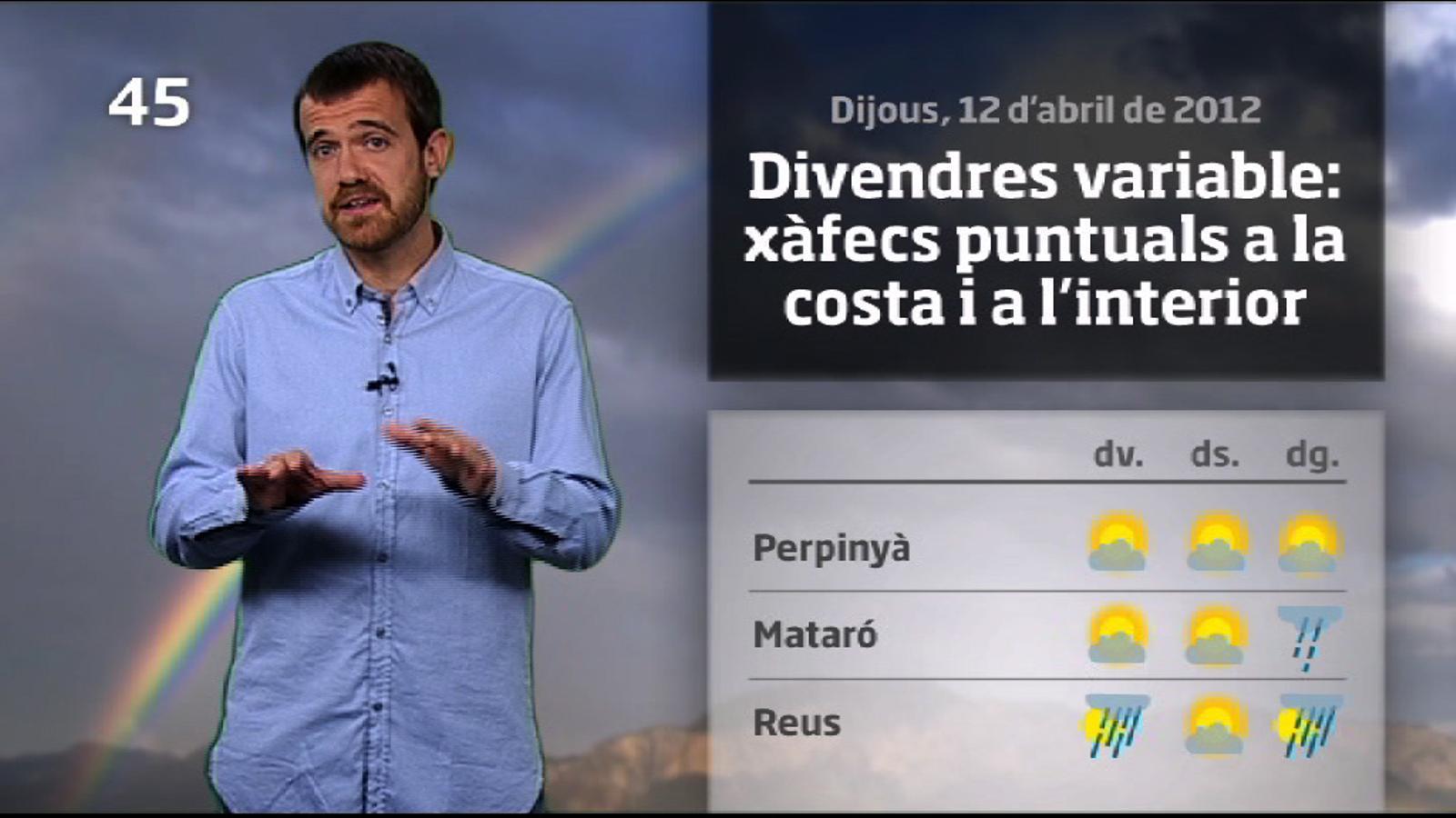 La méteo en 1 minut: el cap de setmana continuarà el temps variable (13/04/2012)