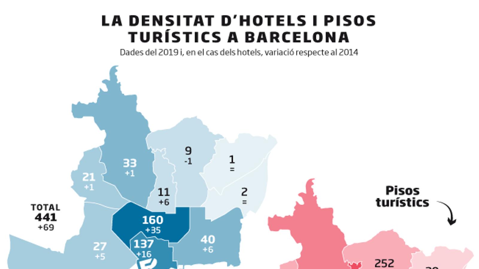 Punxen els plans per allunyar els turistes del centre de Barcelona
