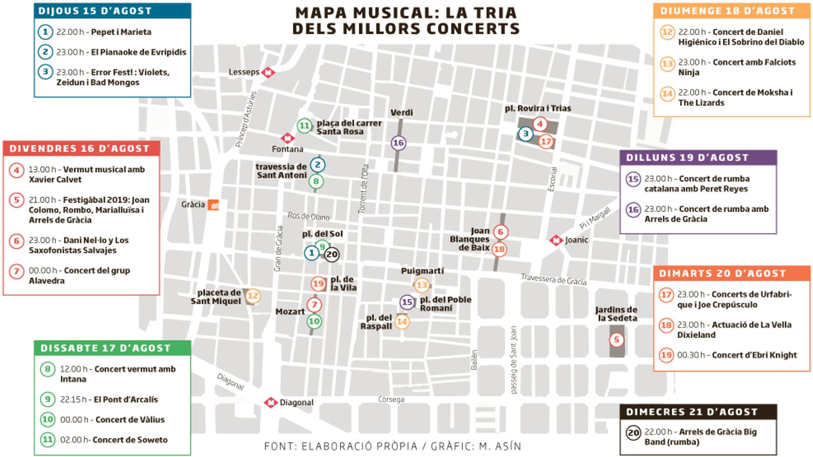 Ball, suor i rumba, la música de la festa major de Gràcia