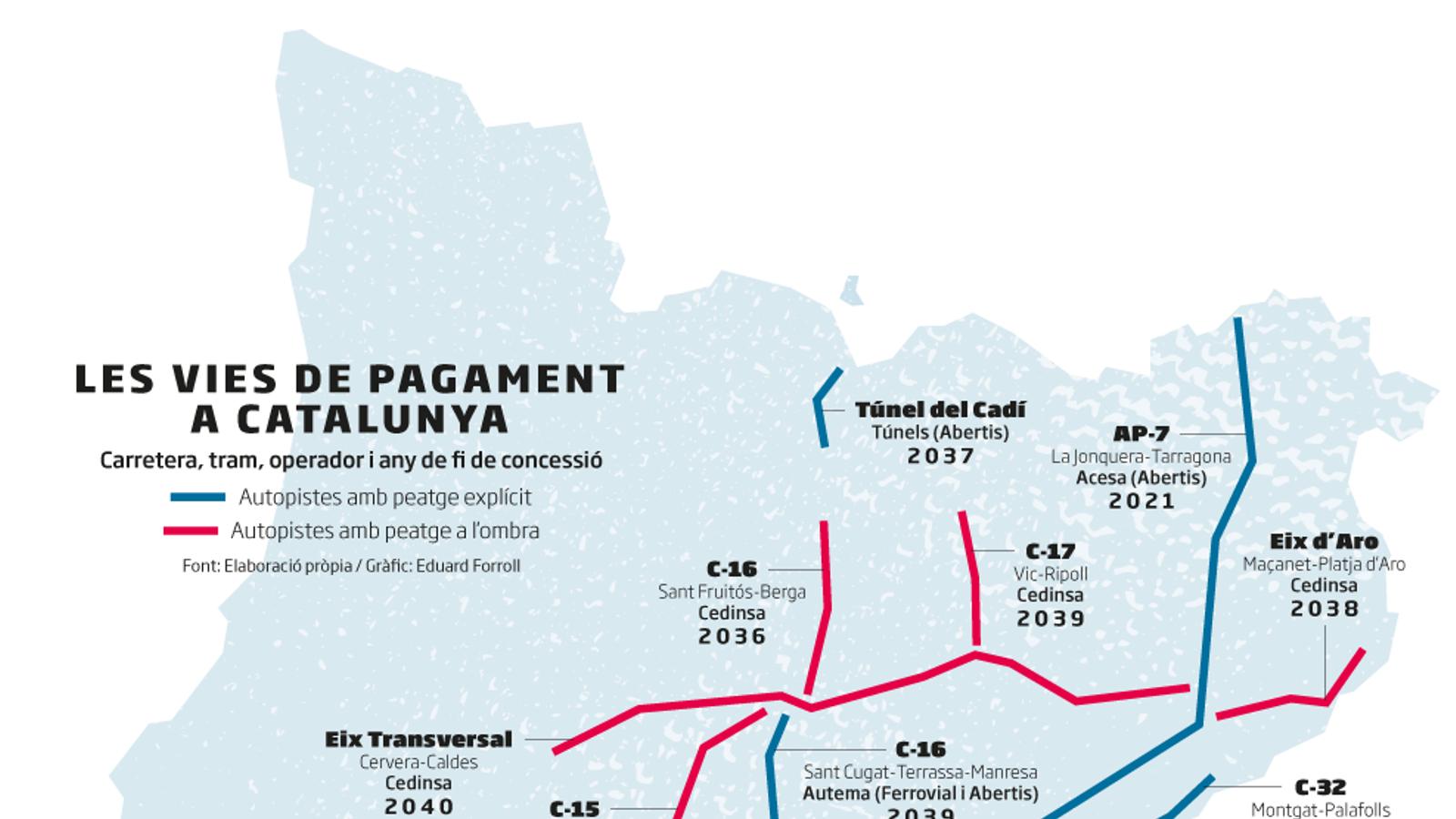 Quan s'acaben els peatges a Catalunya? Consulta aquí el mapa complet