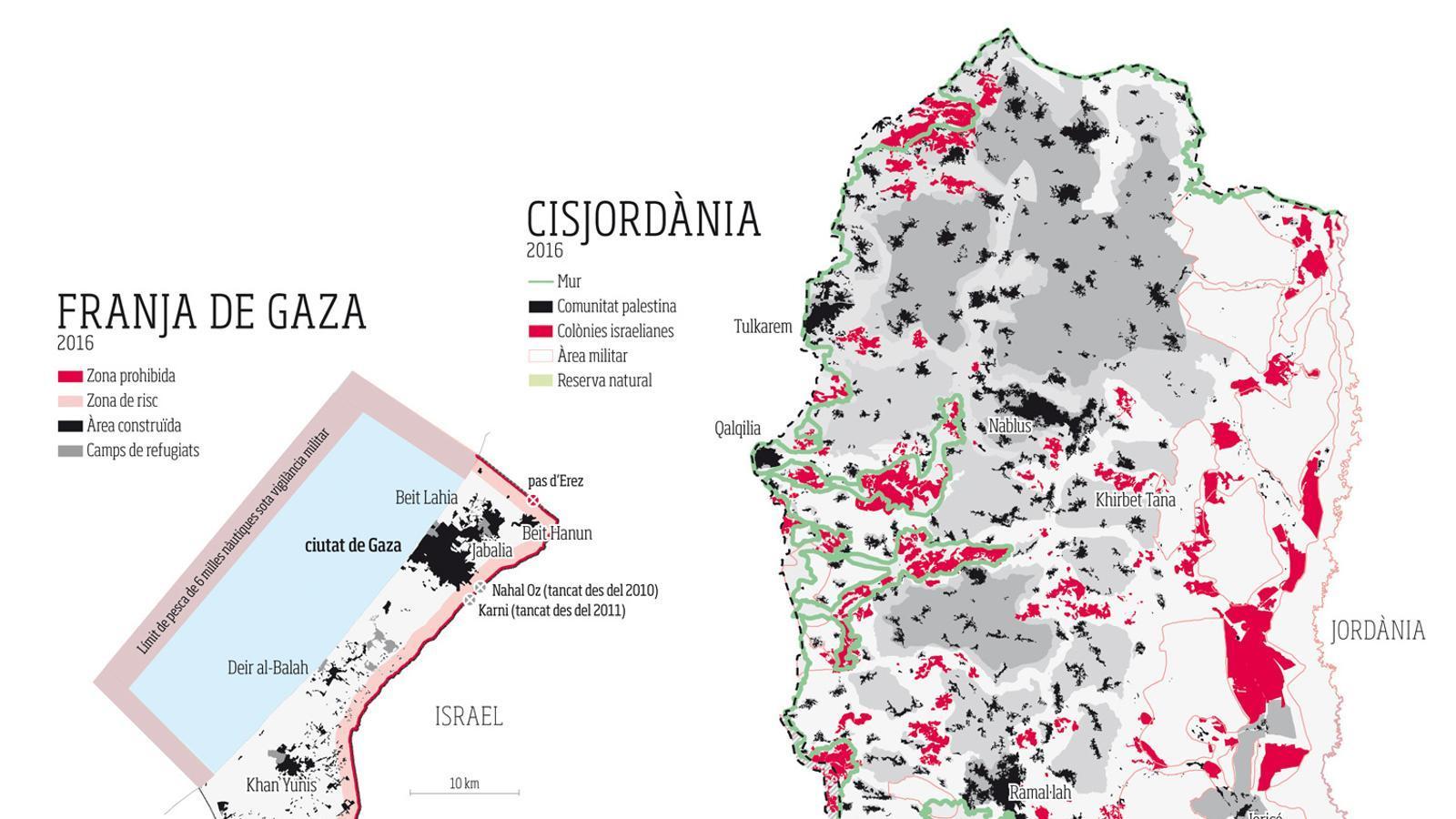 L'ofec territorial, econòmic i social a Palestina