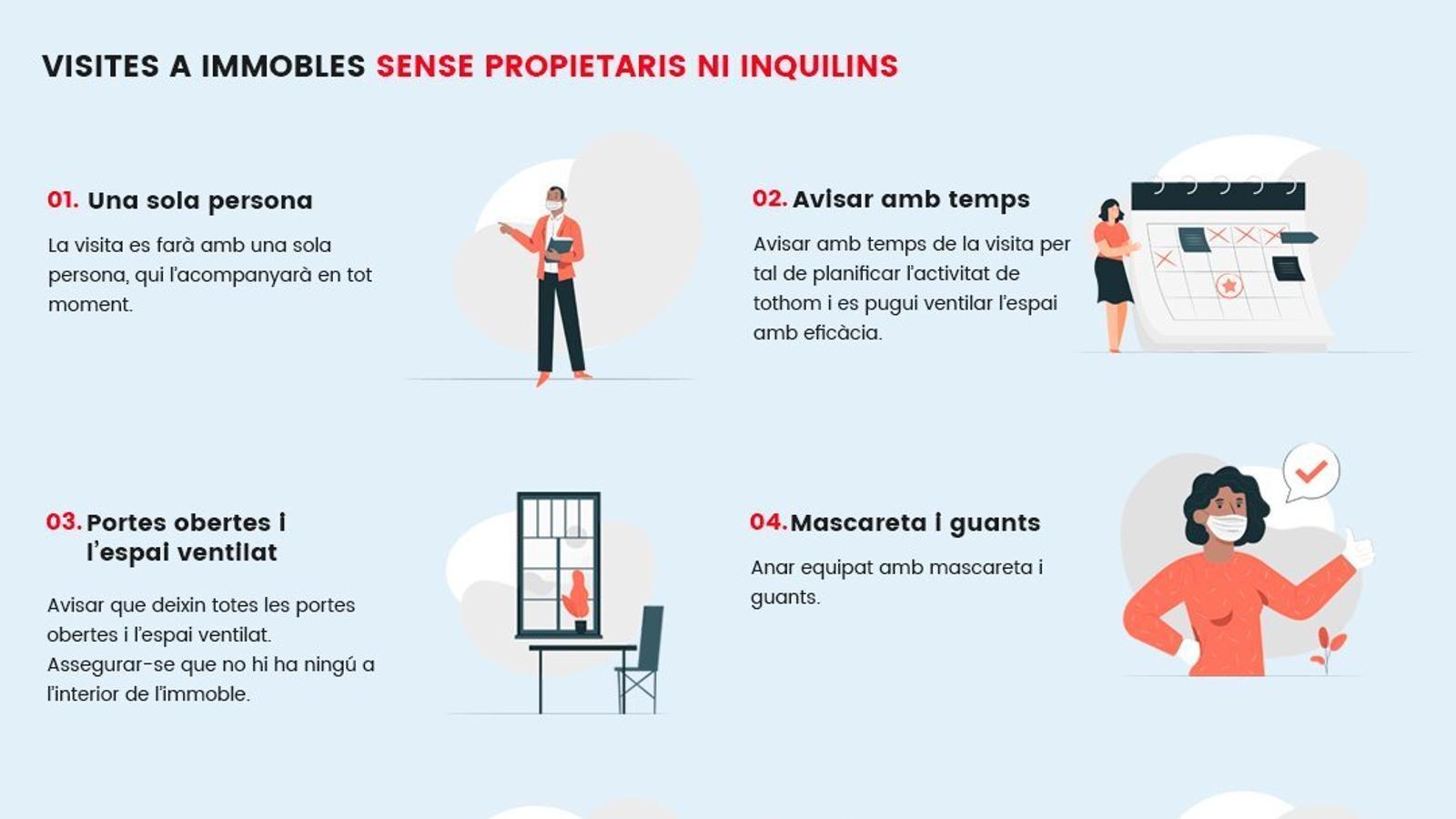 Protocol per a les visites a immobles. / AGIA