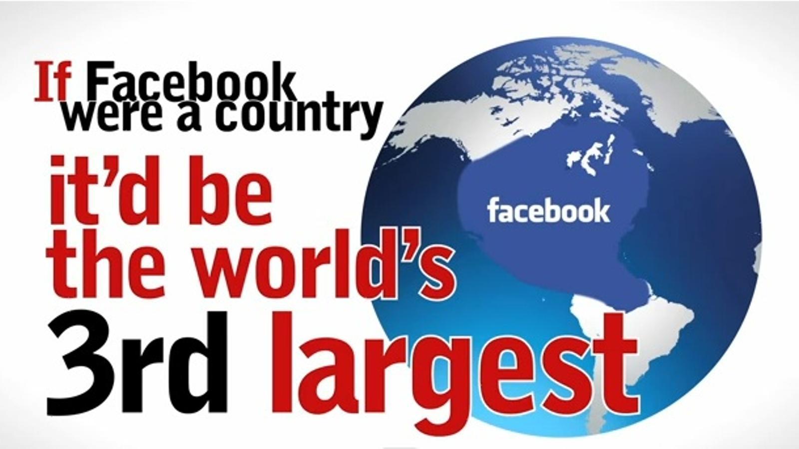 Si Facebook fos un país, seria el tercer més gran del món
