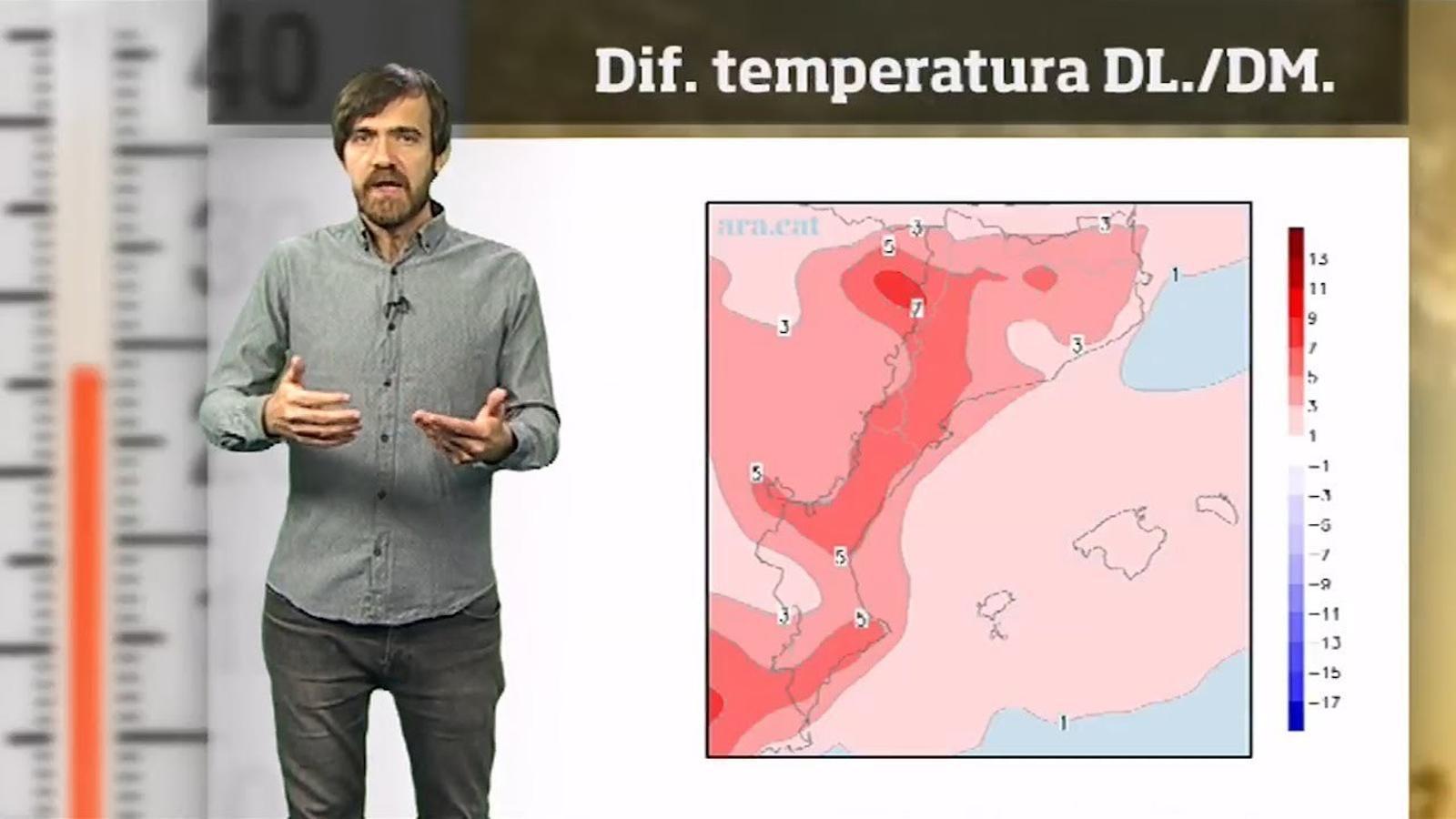La méteo en 1 minut: migdies més suaus durant la setmana dels barbuts