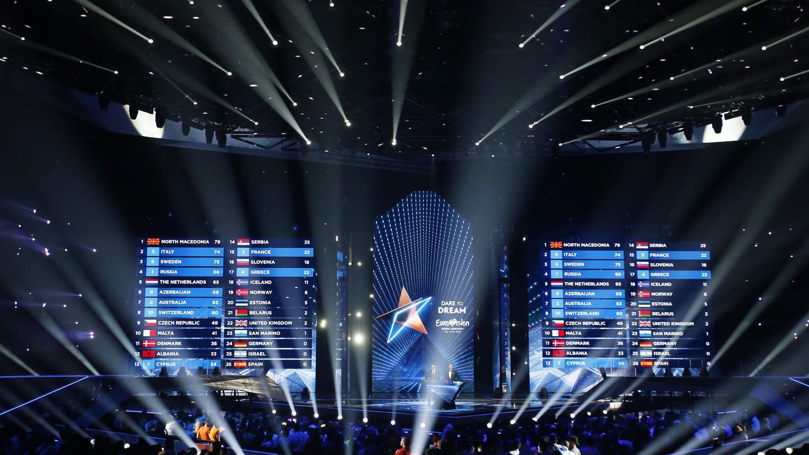 El festival d'Eurovisió, cancel·lat