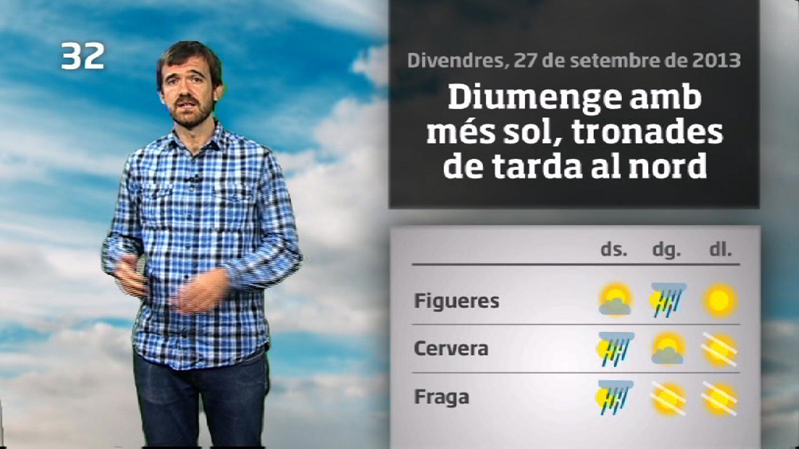 La méteo en 1 minut: xàfecs sobtats i temps variable per començar el cap de setmana (28/09/2013)