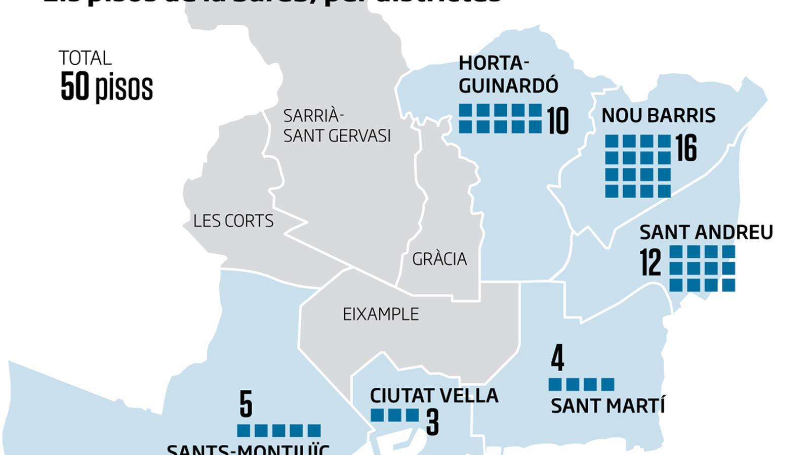 La sareb cedeix 200 pisos a l 39 ajuntament de barcelona per for Pisos sareb barcelona