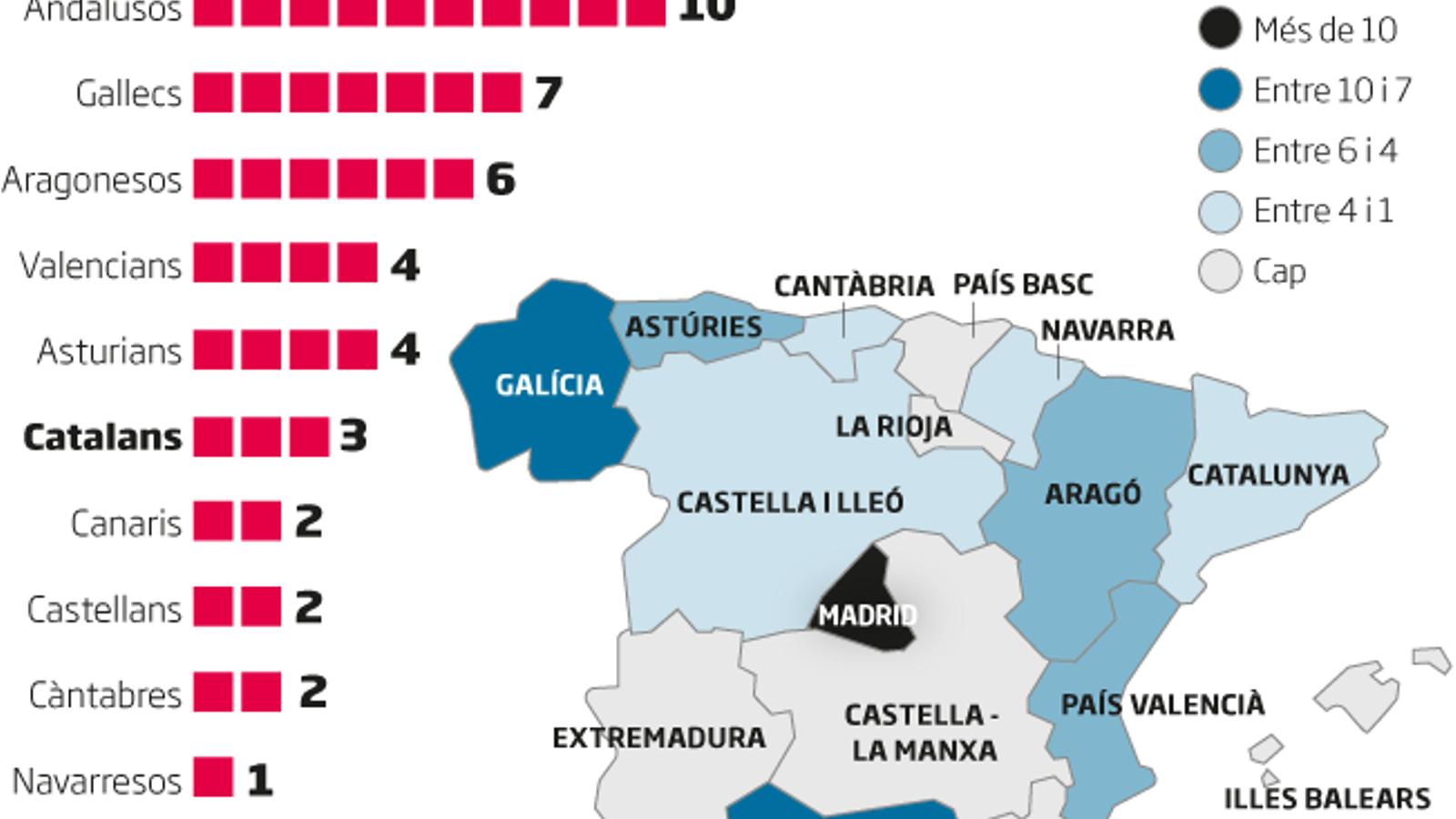 El somni (impossible) de veure  un president català de l'Eurogrup