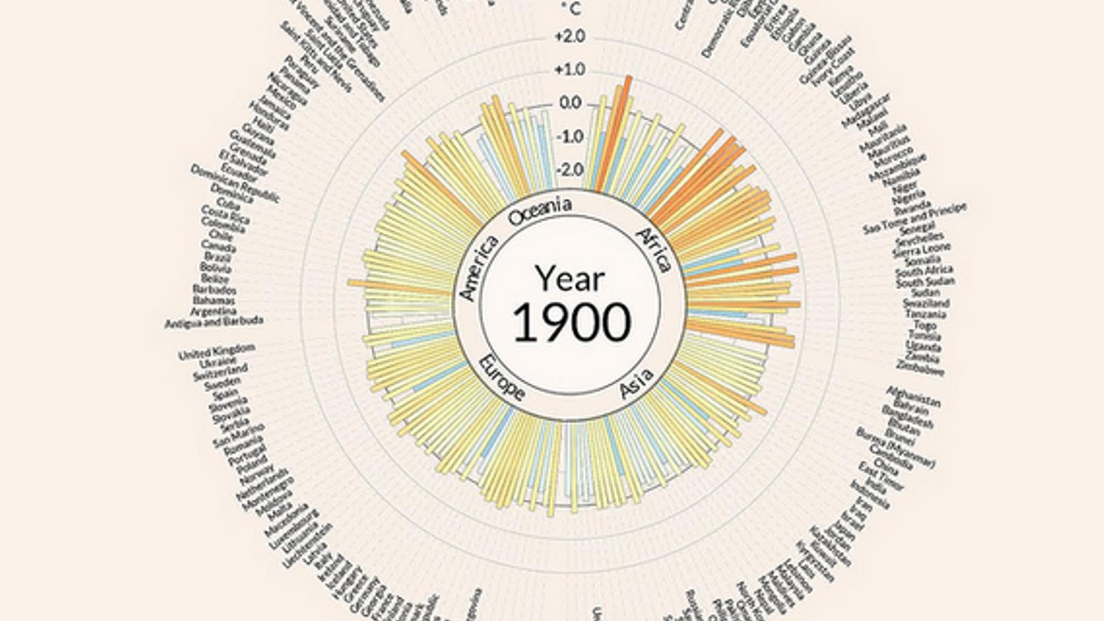 El canvi climàtic país per país i en 35 segons