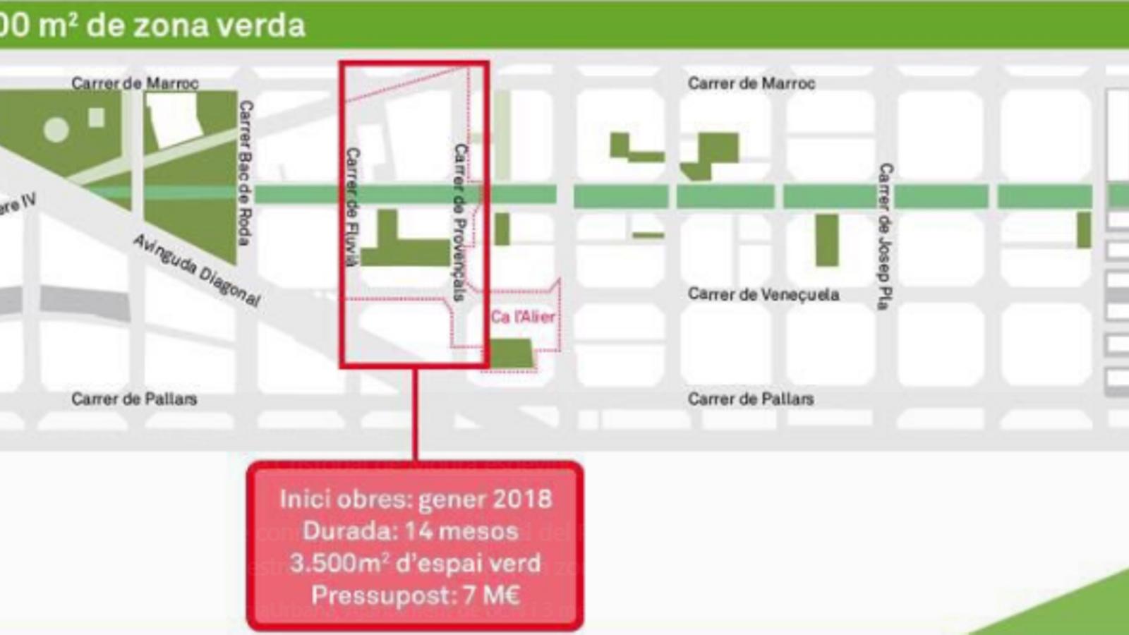 """Colau convertirà el carrer Cristòbal de Moura """"en un gran eix enjardinat"""""""