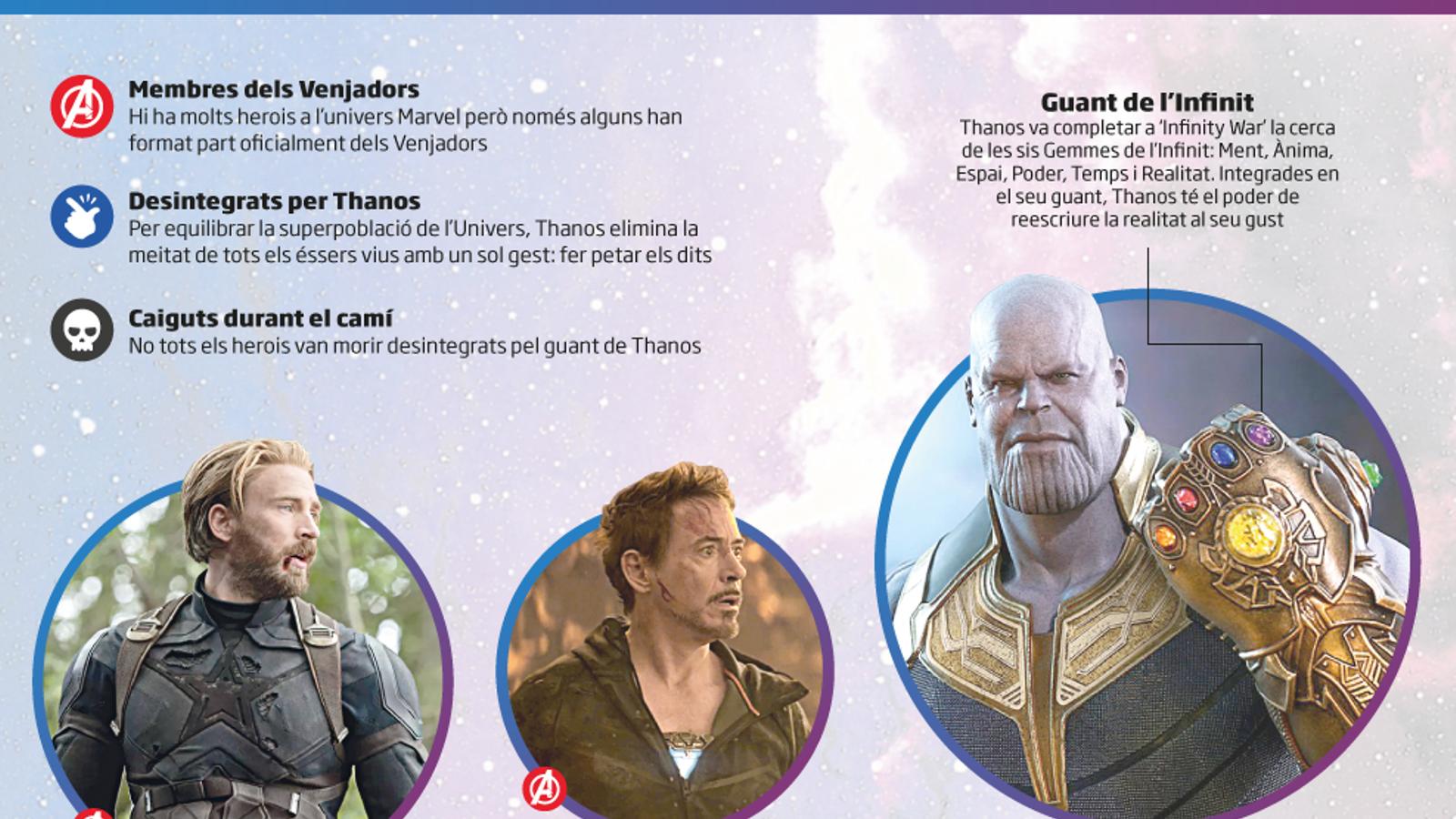 Guia per veure 'Vengadores: Endgame'