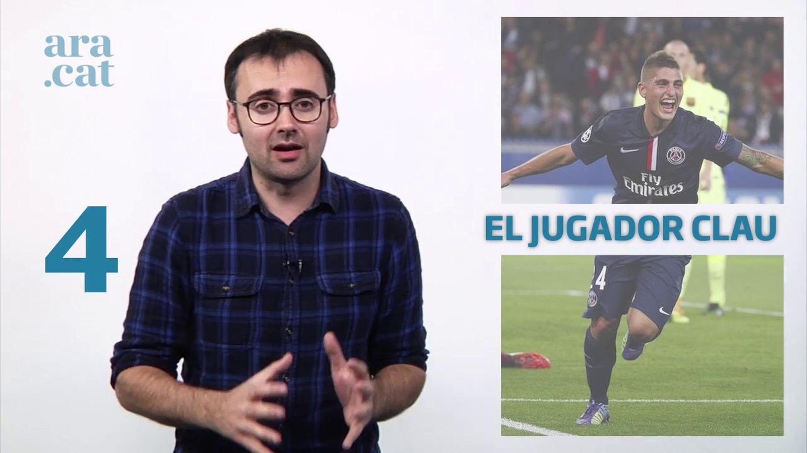 EL PSG, rival del Barça, en 5 claus
