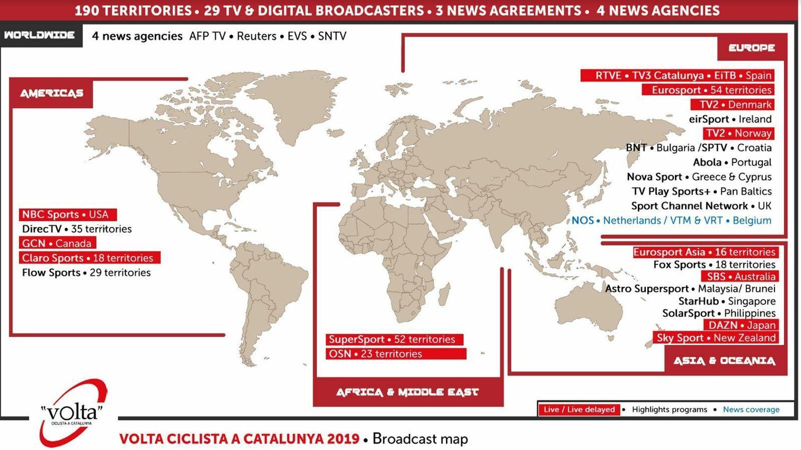La Volta a Catalunya es veurà a 190 països i en directe als cinc continents