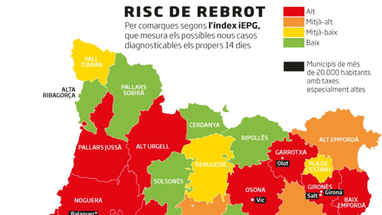"""Catalunya augmenta el risc de rebrot i Argimon fa un toc d'alerta: """"Necessitem reduir la interacció social"""""""