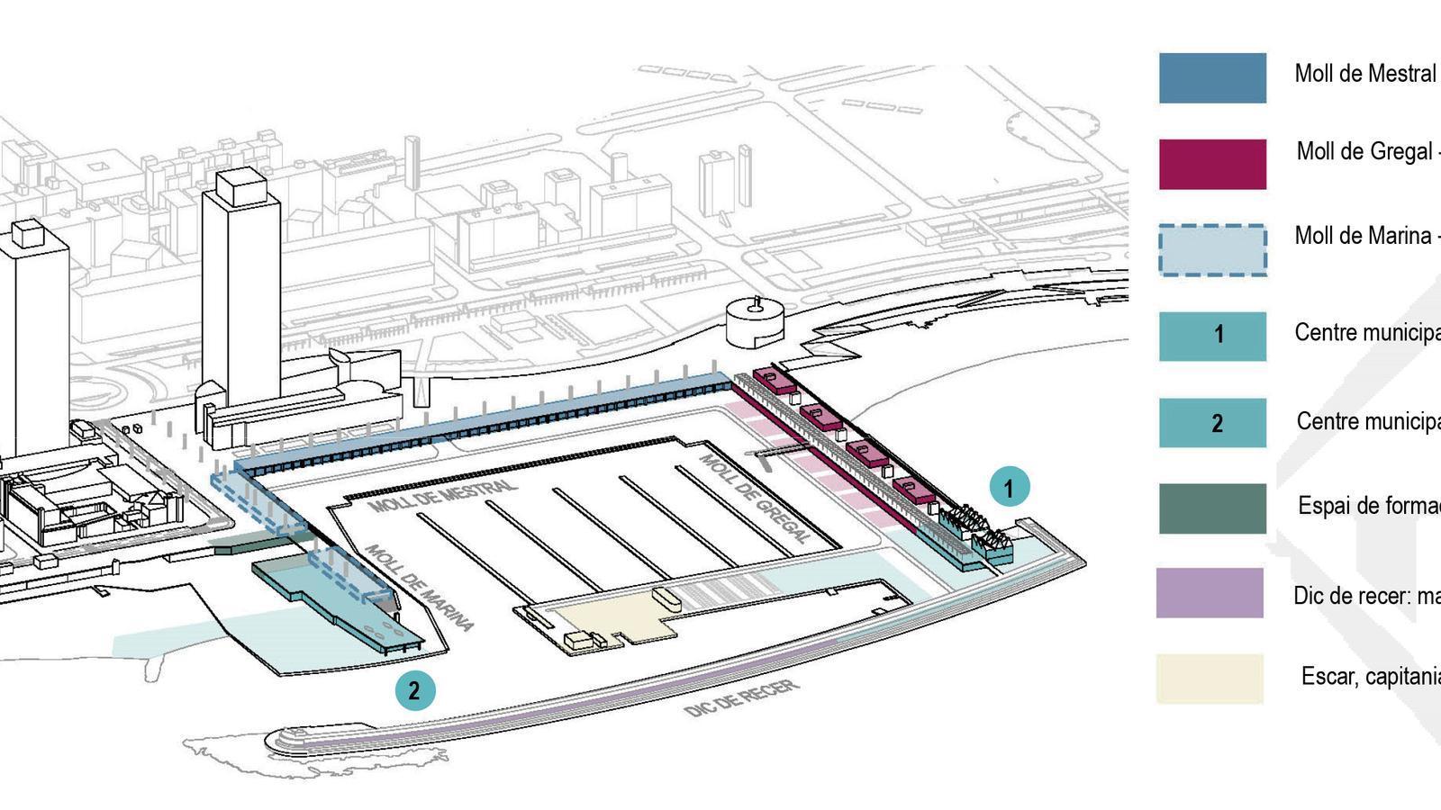 Distribuació dels nous usos projectats al Port Olímpic de Barcelona