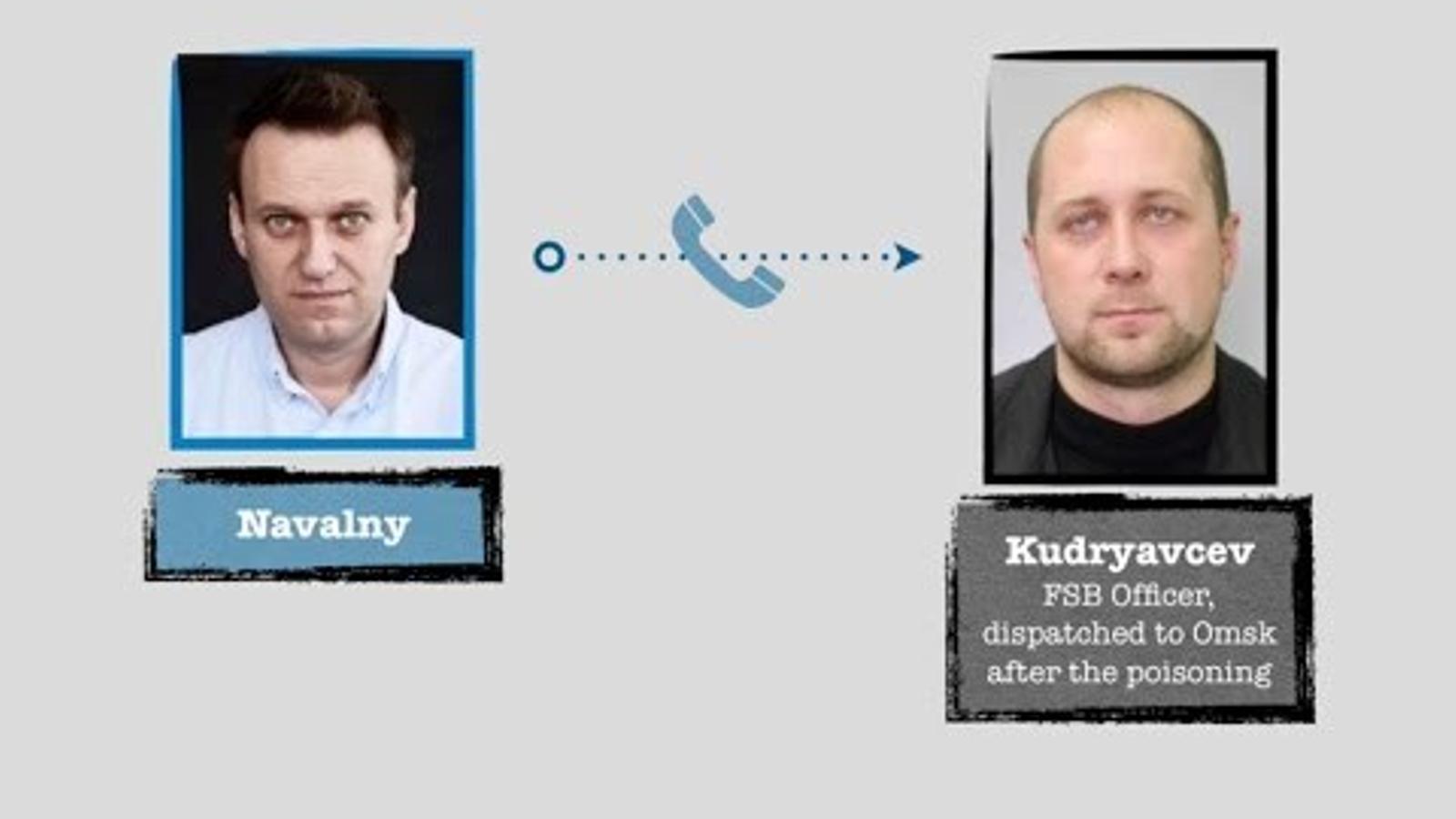 Navalni assegura que un espai rus li ha confessat que li van posar verí als calçotets